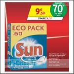 Bon Plan Sun : Tablettes Lave-Vaisselle à 1,07€ chez Intermarché - anti-crise.fr