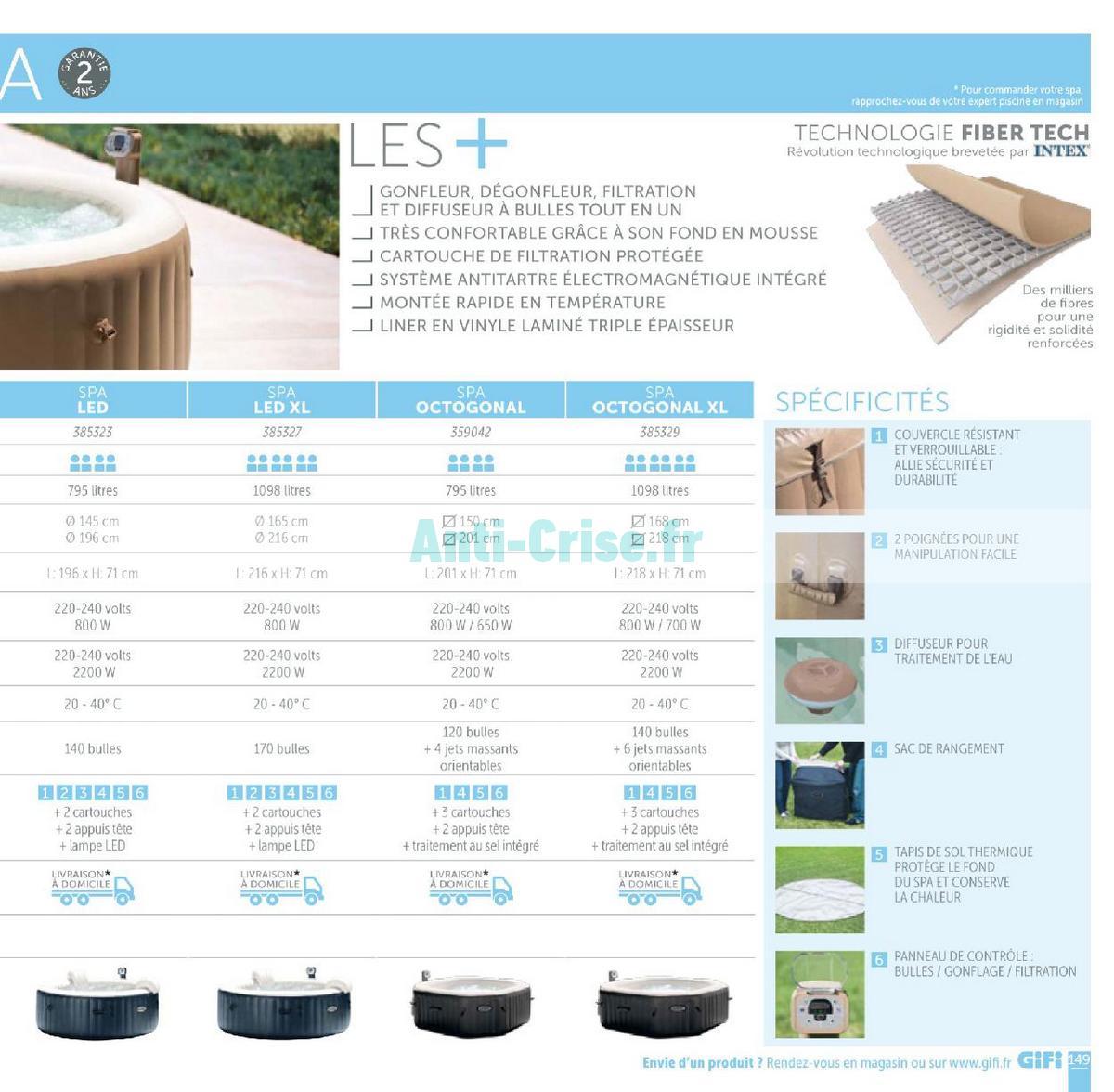 aout2018 Catalogue Gifi du 1er mai au 31 août 2018 (Plein Air) (149)