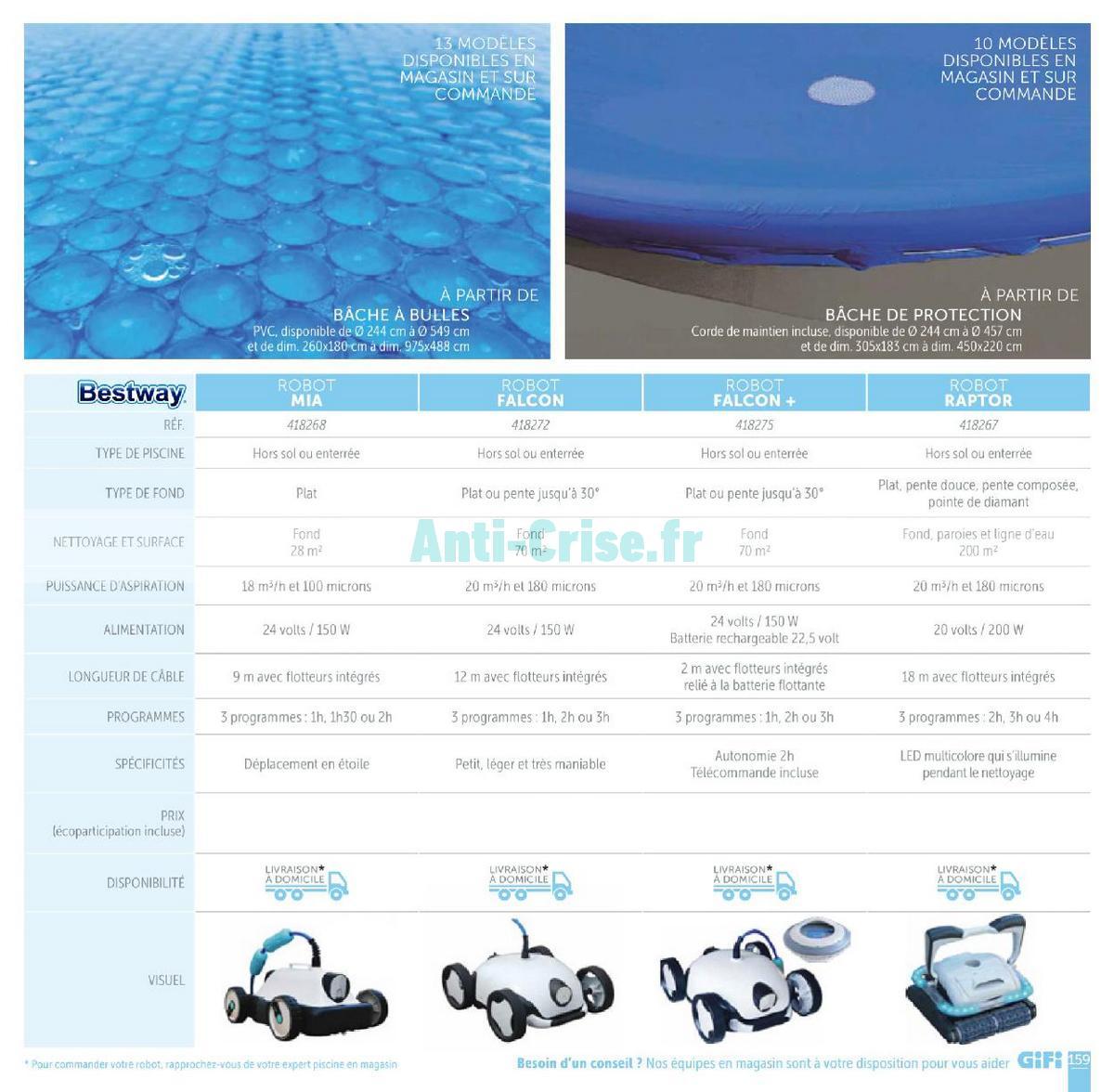 aout2018 Catalogue Gifi du 1er mai au 31 août 2018 (Plein Air) (159)