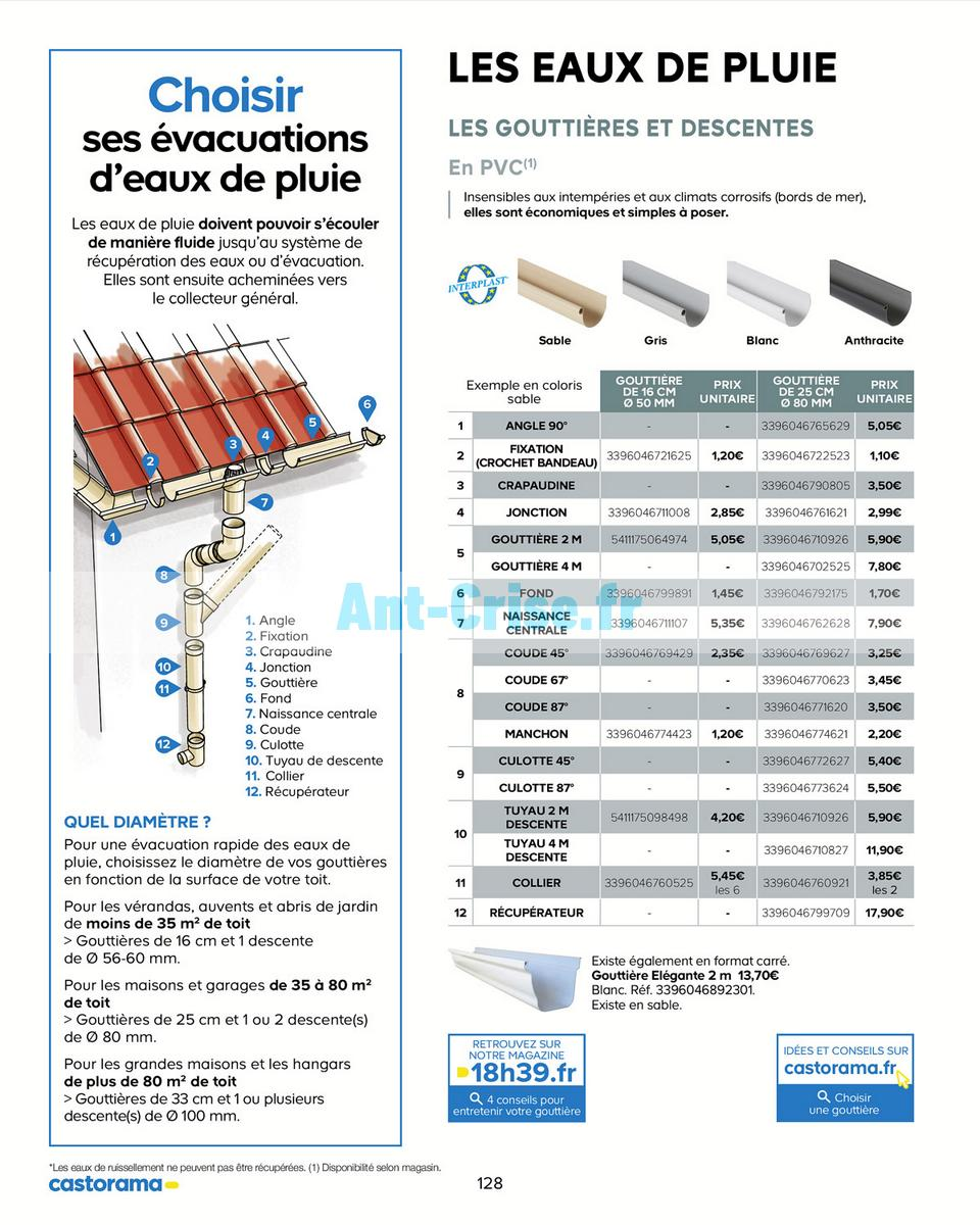 decembre2018 Catalogue Castorama du 15 mai au 31 décembre 2018 (Rénovation) (128)