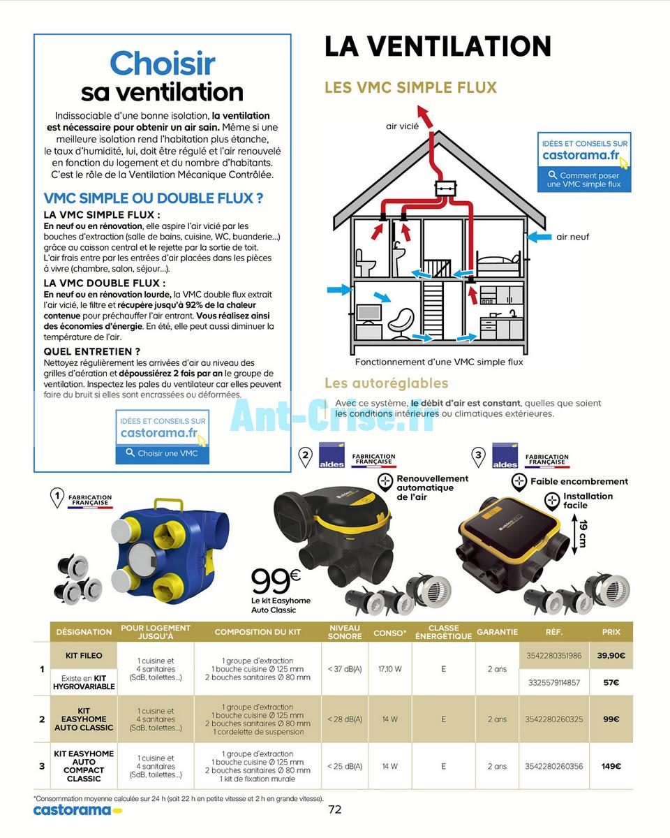 decembre2018 Catalogue Castorama du 15 mai au 31 décembre 2018 (Rénovation) (72)