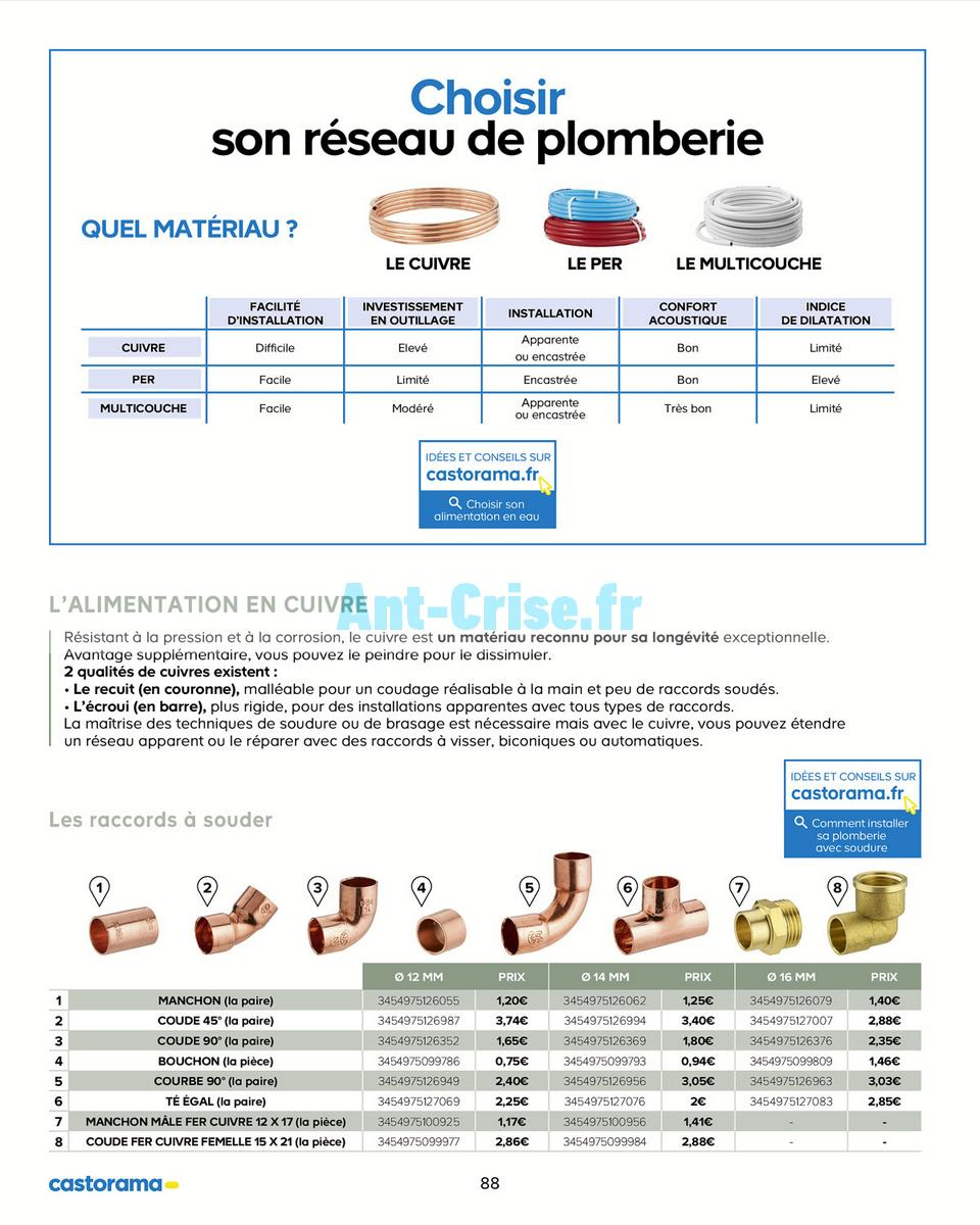 decembre2018 Catalogue Castorama du 15 mai au 31 décembre 2018 (Rénovation) (88)